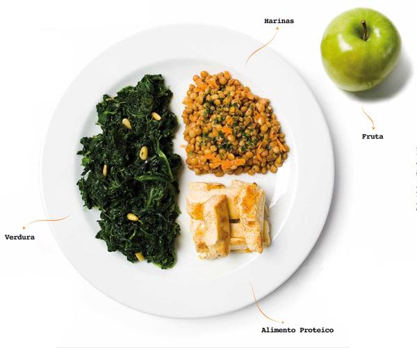 plate-