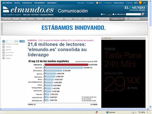 El Mundo publica el ránking de los medios españoles más visitados en Internet en el que hola.com es el primer portal femenino