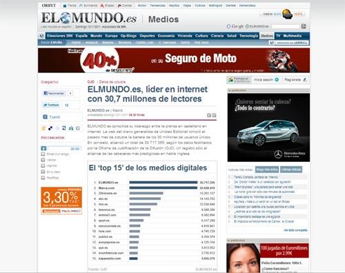 hola.com, el portal femenino más leído en España y en el top 10 de los medios de internet preferidos por los españoles