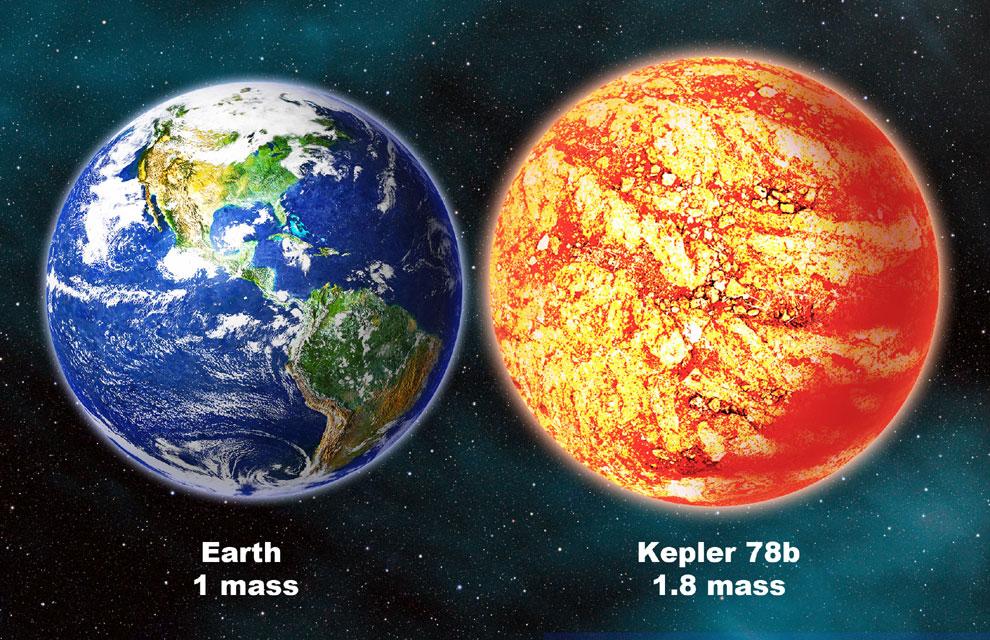 Descubren una Tierra dos mil grados más caliente