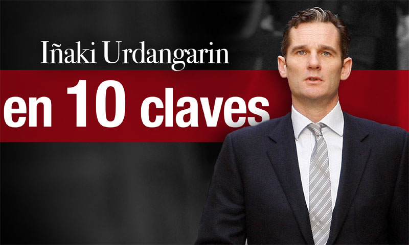 En vídeo: Iñaki Urdangarin, su vida antes de la sentencia