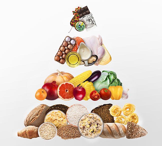 piramide-nutricion-clasica