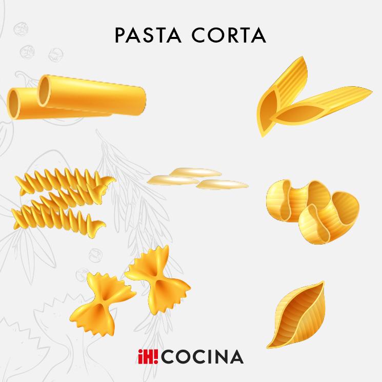 Y tú, ¿sabes distinguir entre los diferentes tipos de pasta corta?