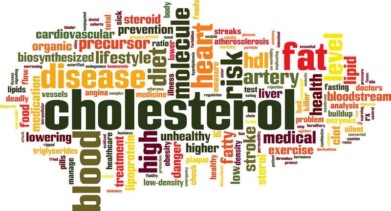 letras-colesterol