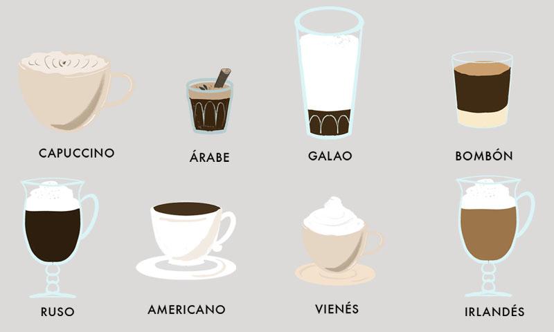 Así se hacen los cafés más famosos del mundo