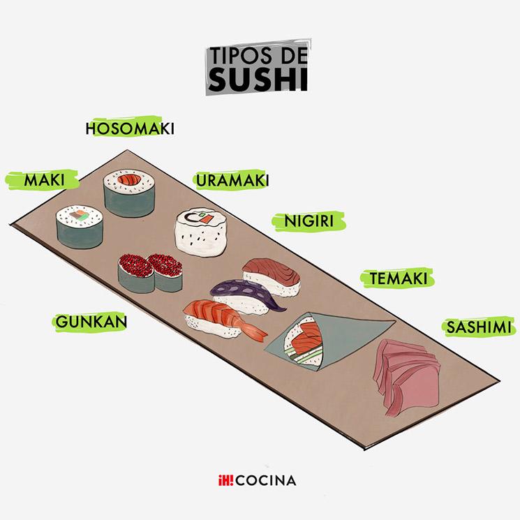 'Sushi' para principiantes: ¿sabes distinguir todas sus piezas?
