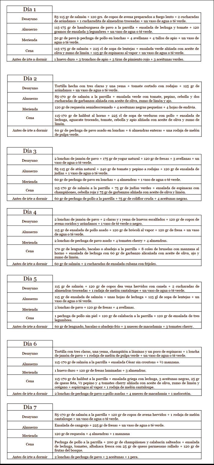 Definicion de dieta hipocalorica menu