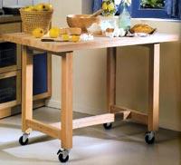 Ll vate a la terraza la mesa de la cocina for Mueble auxiliar cocina con ruedas