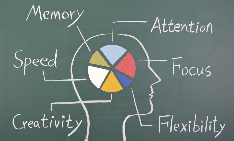 ¿Qué tal está tu memoria a corto plazo?