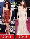 'Red Carpet': La evolución del estilo de… Kristen Stewart (2ª parte)