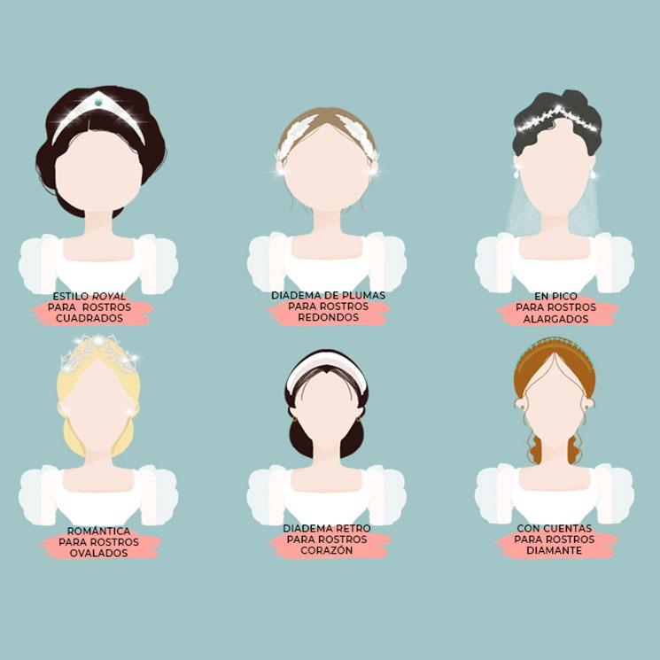 Descubre la tiara o tocado de novia que más favorece a tu rostro con nuestra guía ilustrada